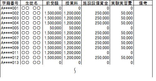 前払金管理表作成例