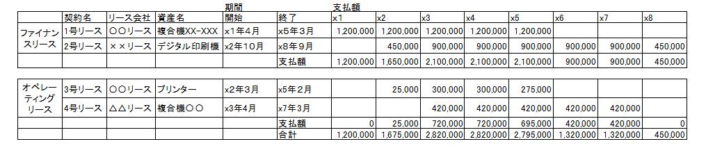 リース管理表