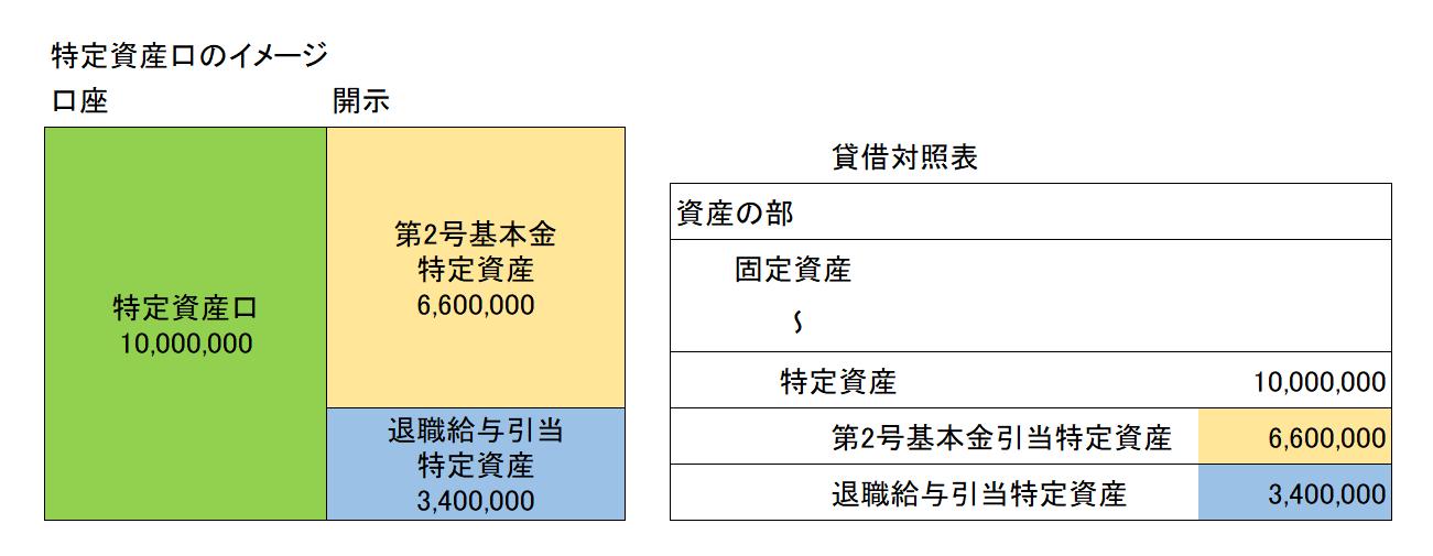特定資産口イメージ